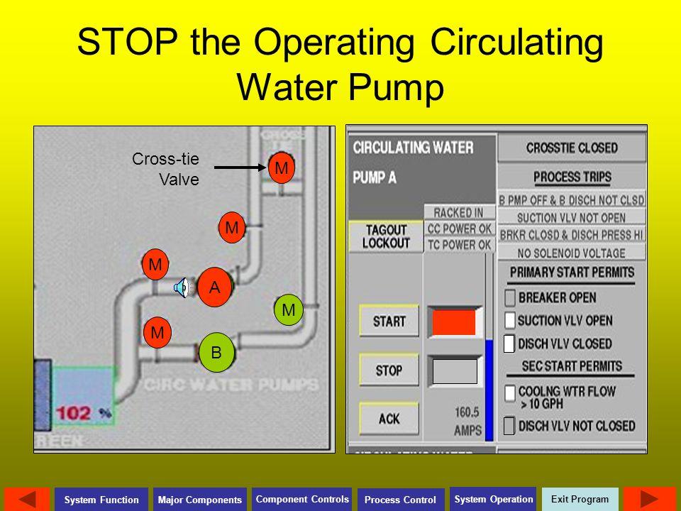 STOP the Operating Circulating Water Pump