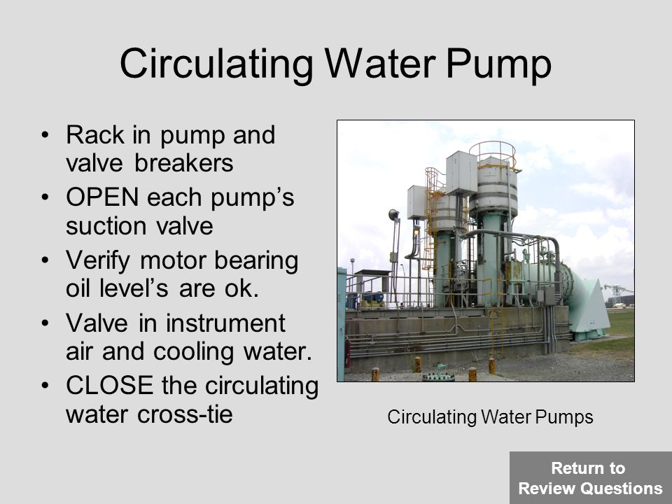 Circulating Water Pump