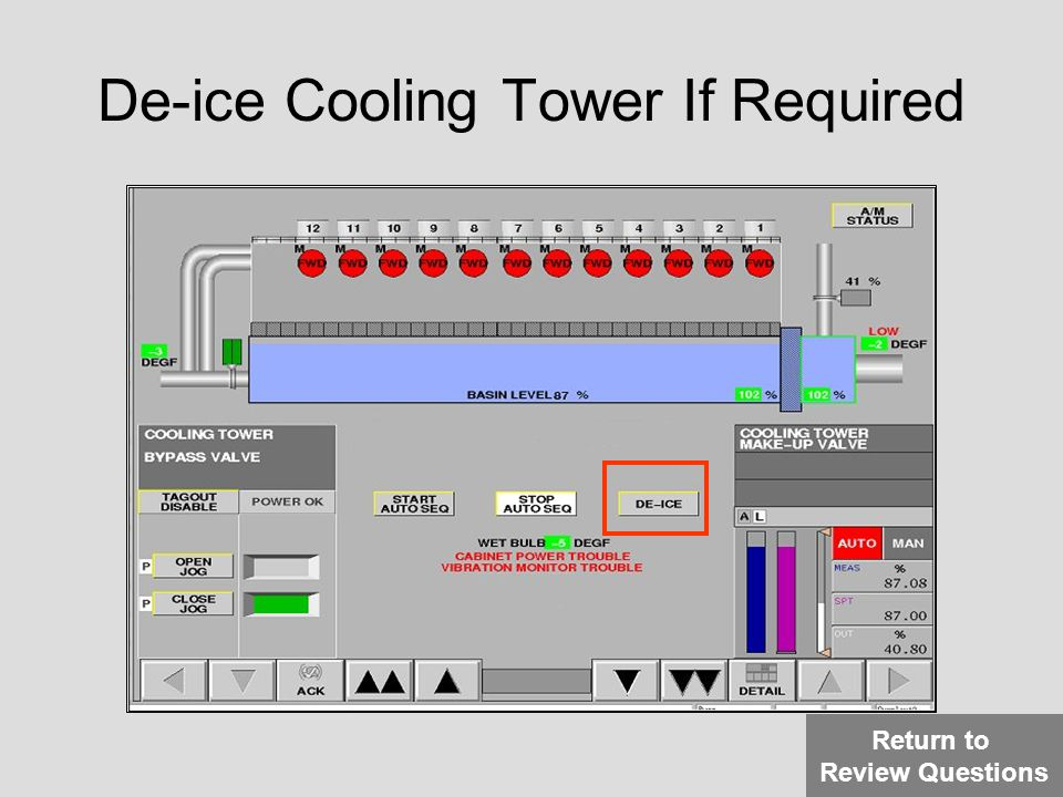De-ice Cooling Tower If Required
