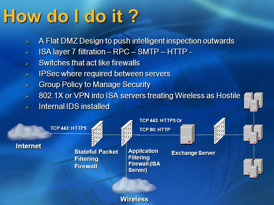 How do I do it A Flat DMZ Design to push intelligent inspection outwards. ISA layer 7 filtration – RPC – SMTP – HTTP -