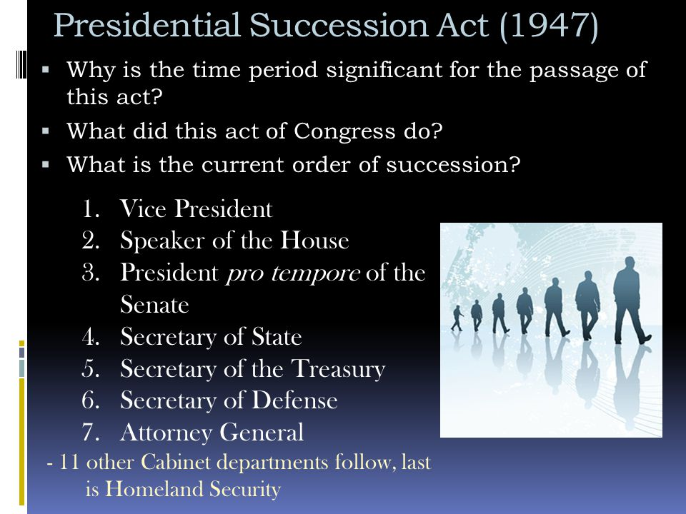 Presidential Succession Act (1947)