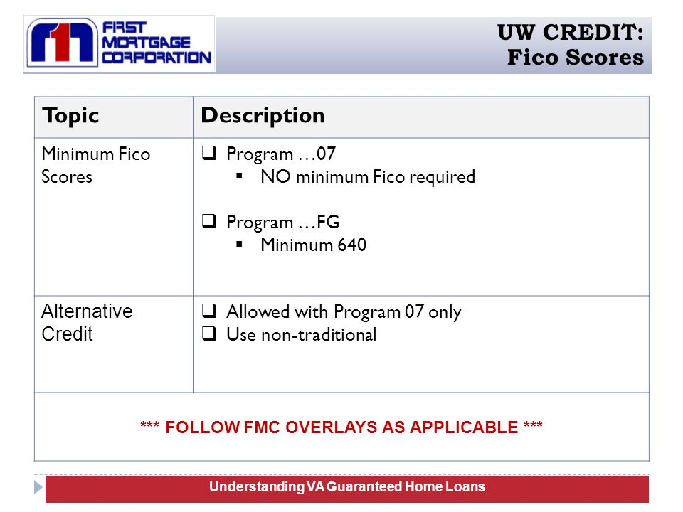 UW CREDIT: Fico Scores Topic Description Minimum Fico Scores