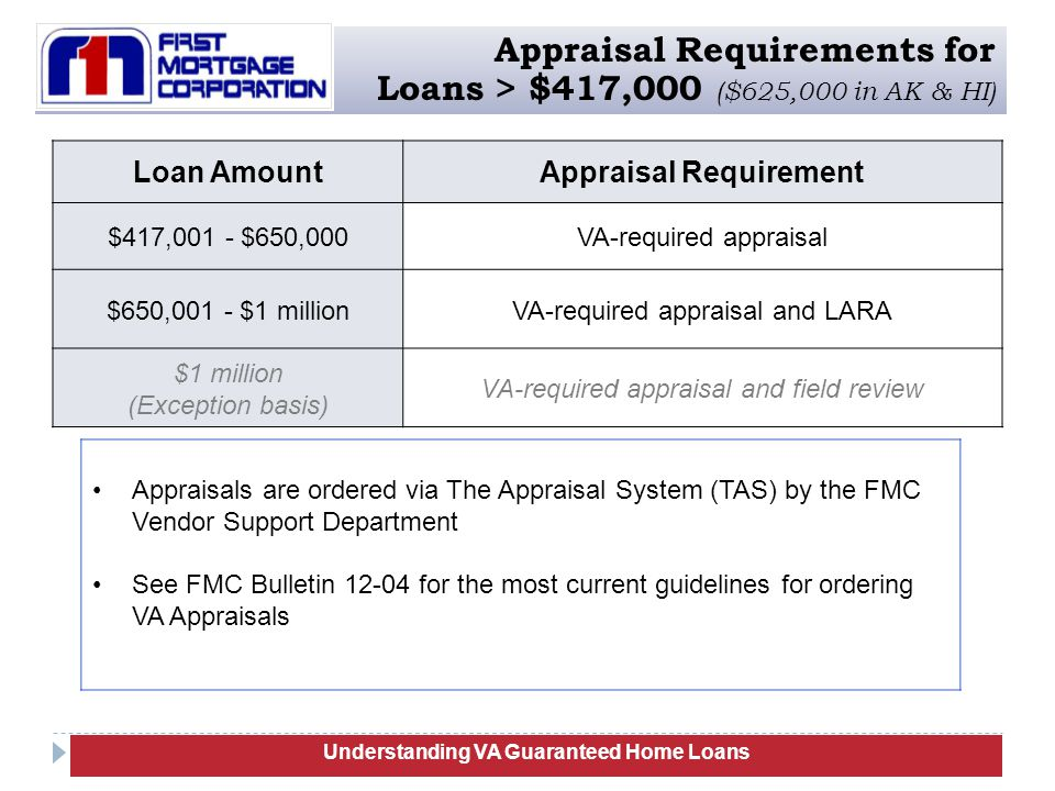 Appraisal Requirement Understanding VA Guaranteed Home Loans