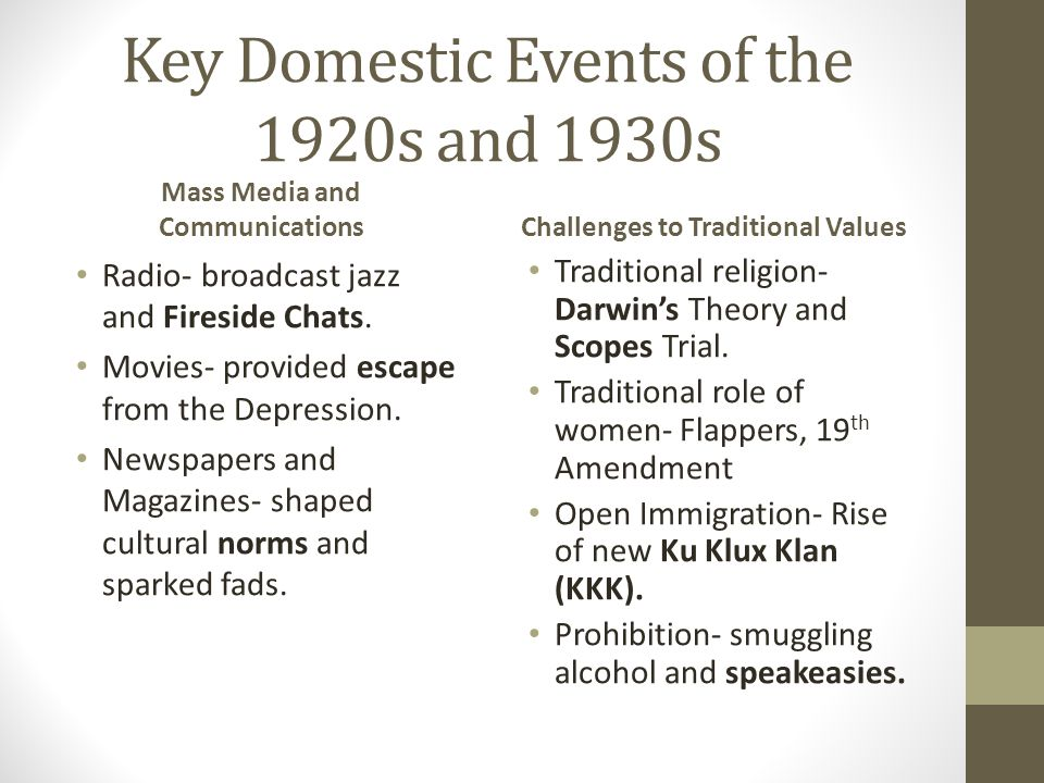 Key Domestic Events of the 1920s and 1930s