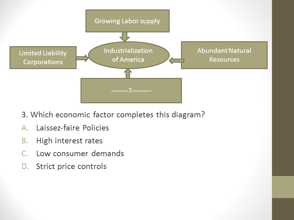 3. Which economic factor completes this diagram