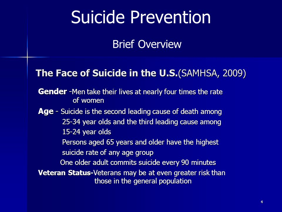 The Face of Suicide in the U.S.(SAMHSA, 2009)
