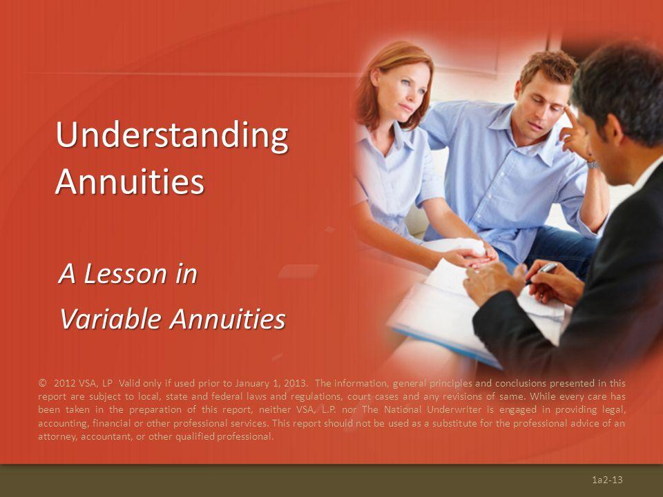 Understanding Annuities