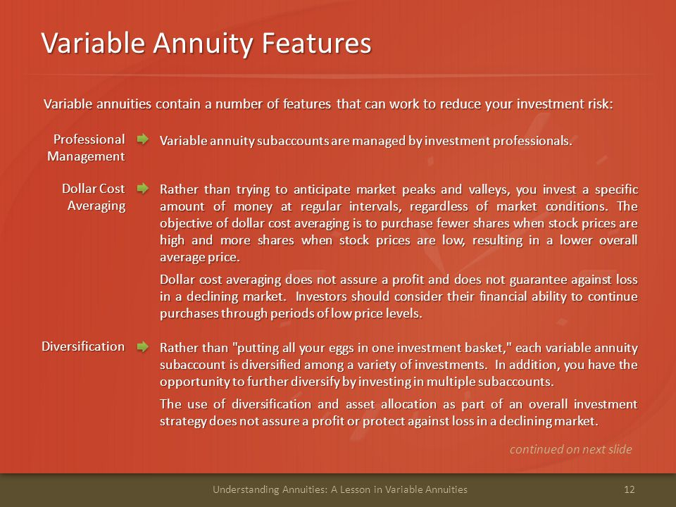 Variable Annuity Features