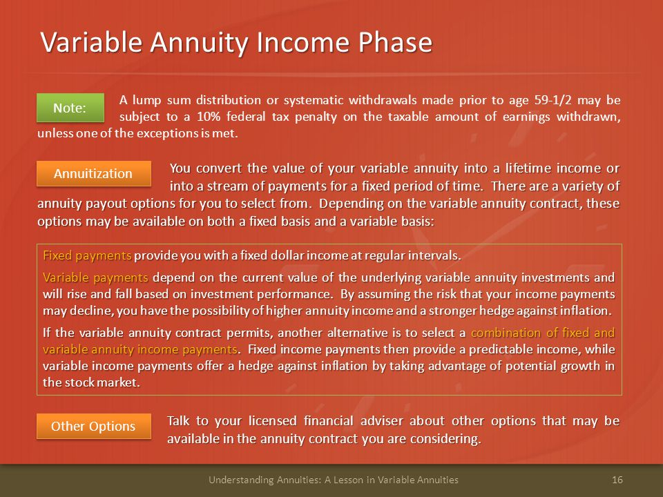 Variable Annuity Income Phase