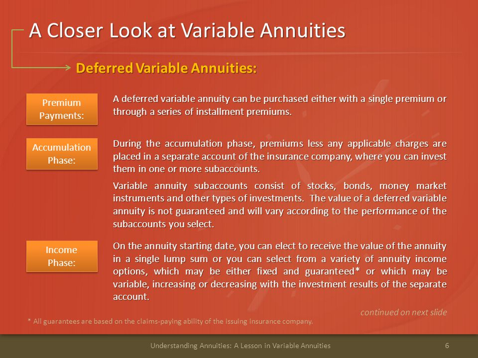 A Closer Look at Variable Annuities