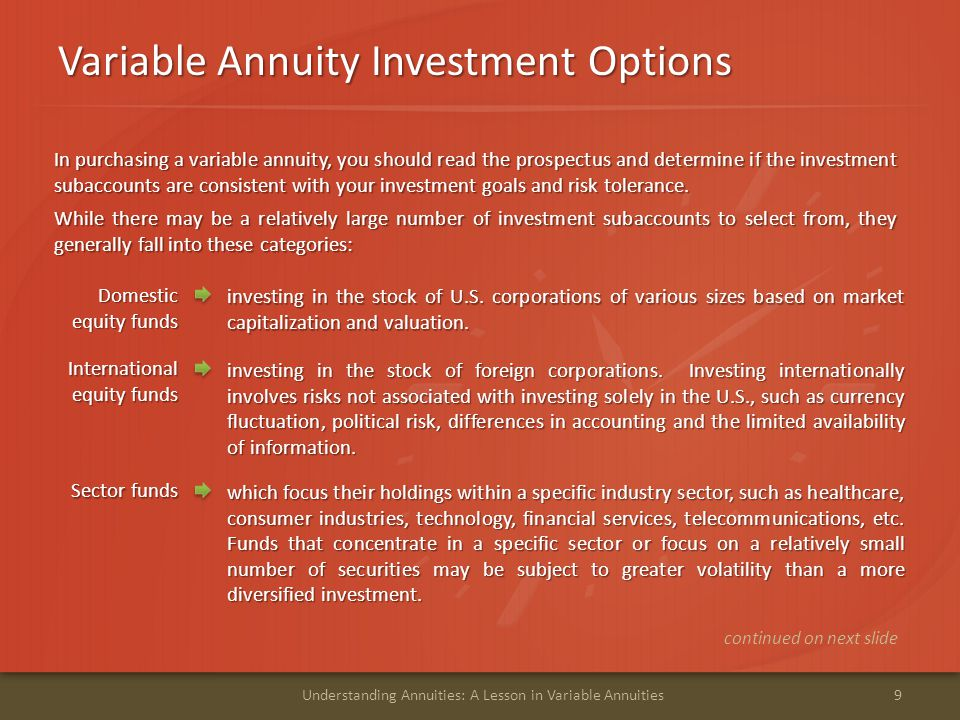 Variable Annuity Investment Options