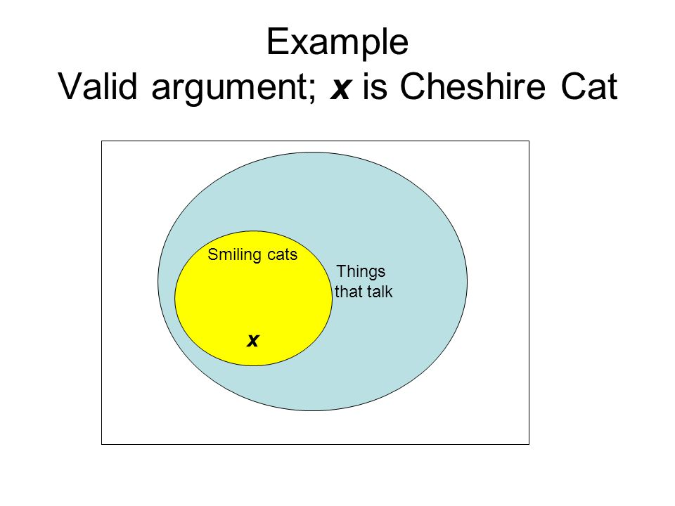 Example Valid argument; x is Cheshire Cat