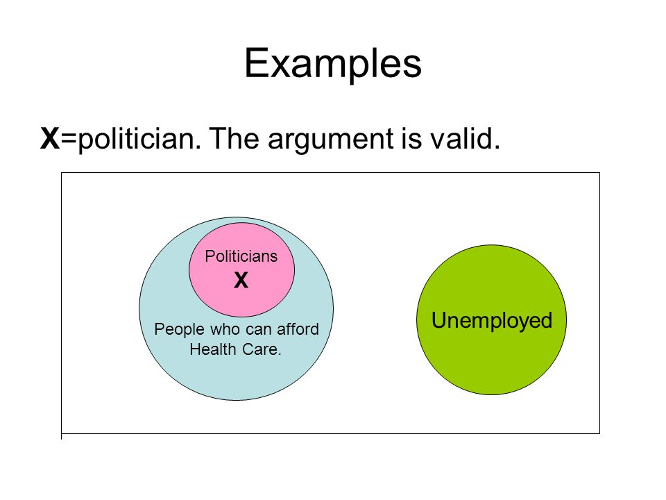 Examples X=politician. The argument is valid. X Unemployed Politicians