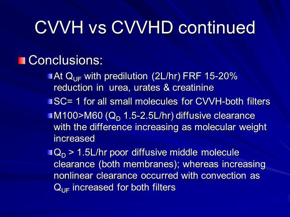 CVVH vs CVVHD continued