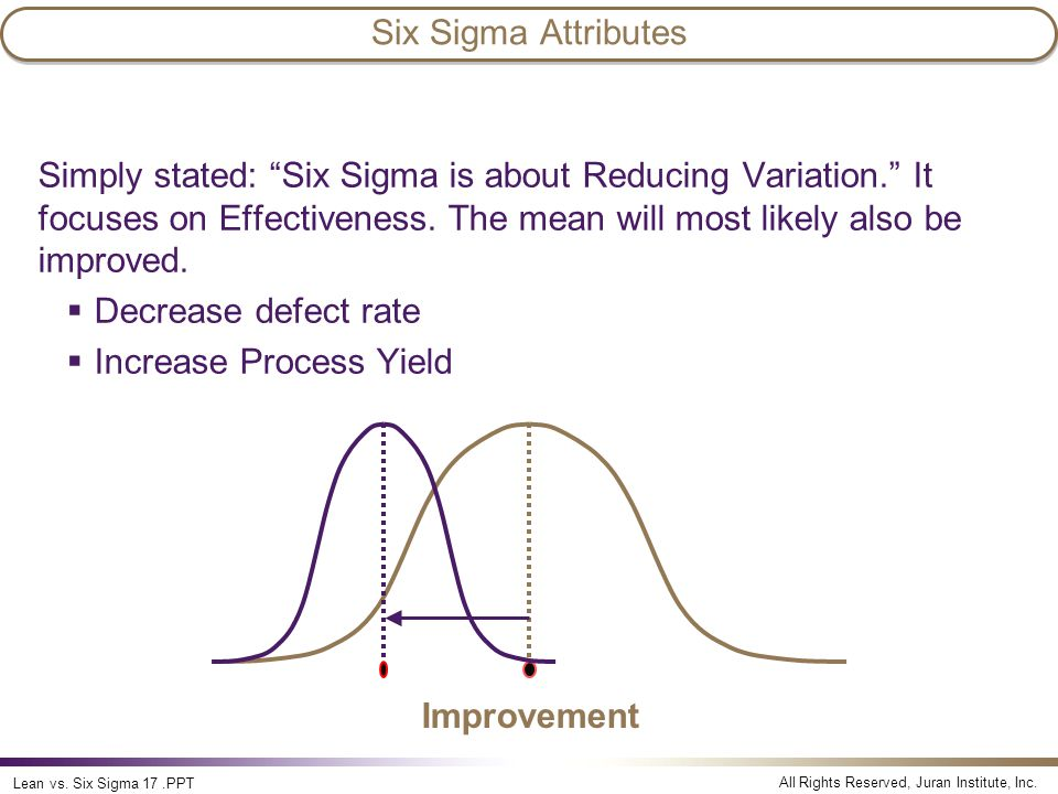 Increase Process Yield
