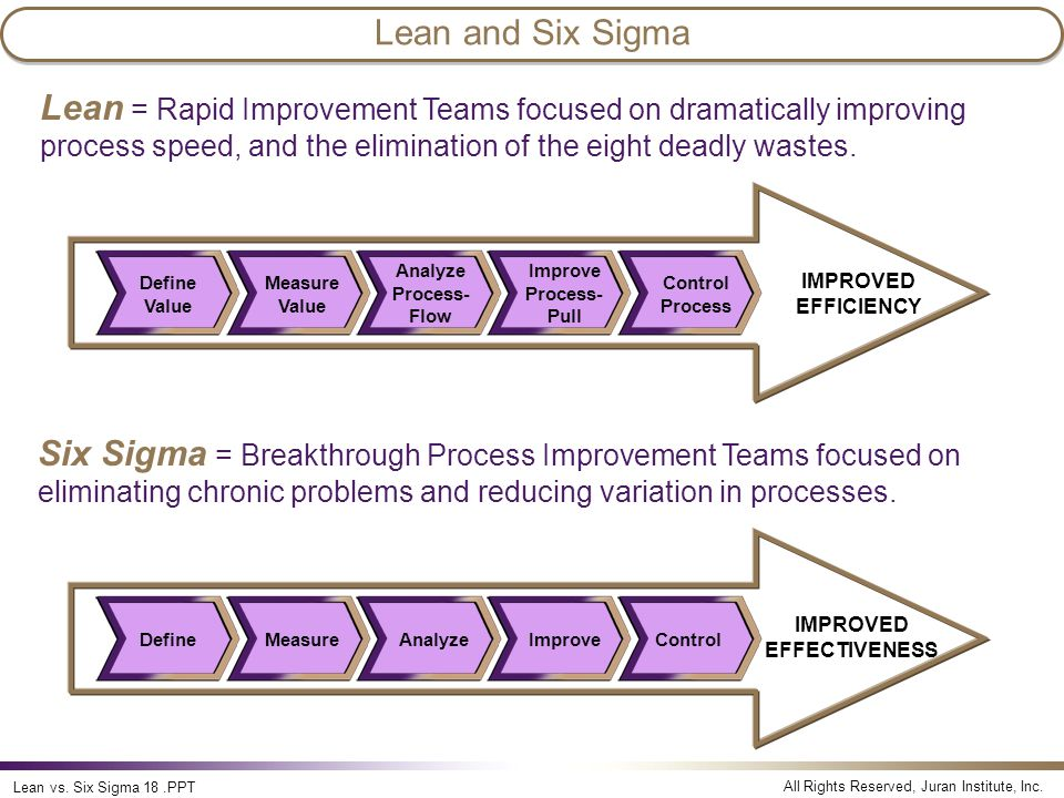 Lean and Six Sigma Lean vs. Six Sigma.
