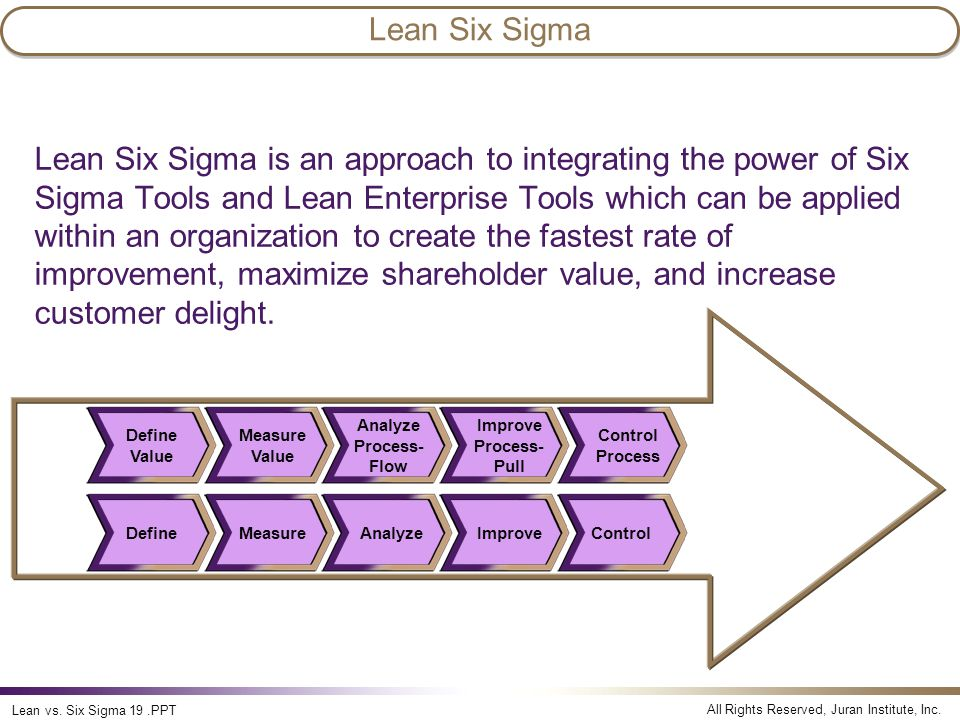 Lean Six Sigma Lean vs. Six Sigma.
