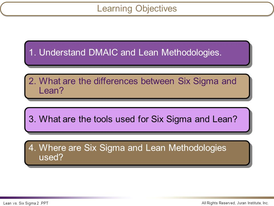Understand DMAIC and Lean Methodologies.