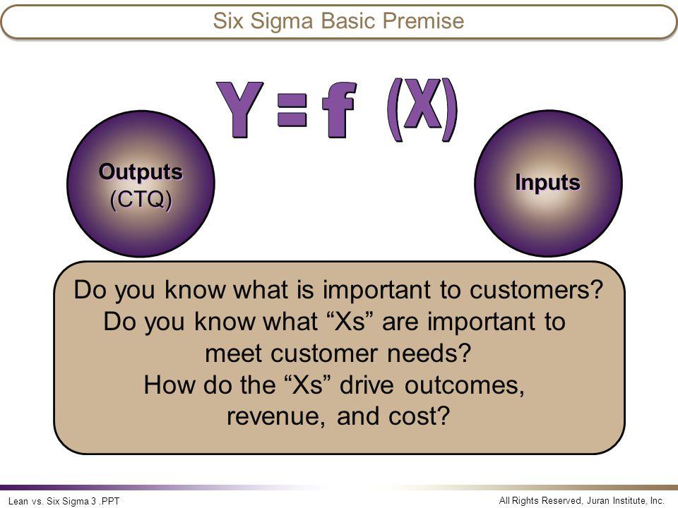 Six Sigma Basic Premise