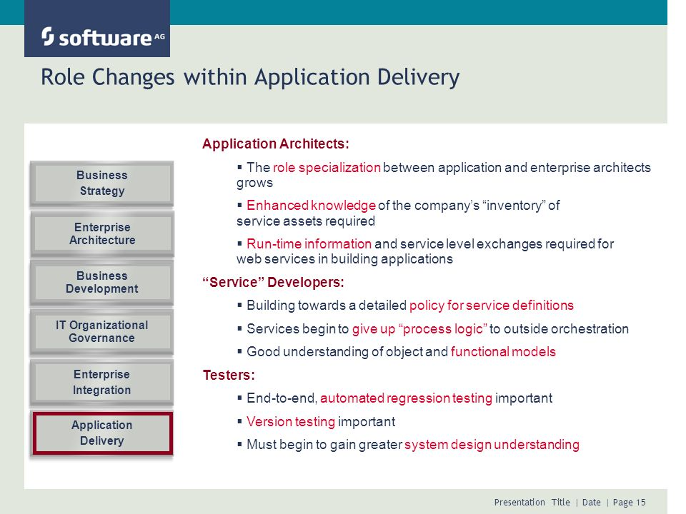 Role Changes within Application Delivery