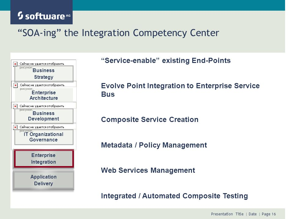 SOA-ing the Integration Competency Center