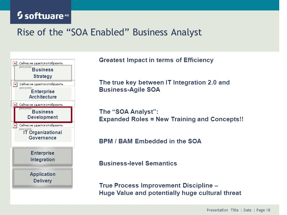 Rise of the SOA Enabled Business Analyst