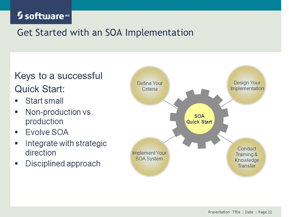 Get Started with an SOA Implementation
