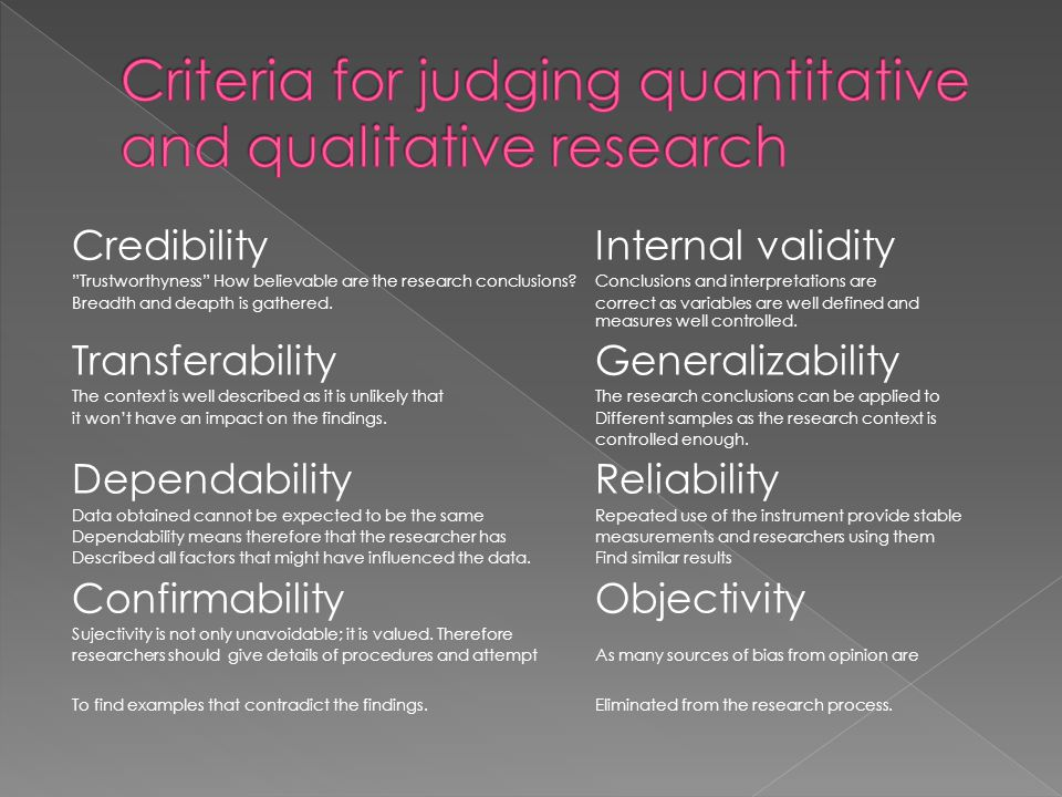 Trustworthiness and Integrity in Qualitative Research