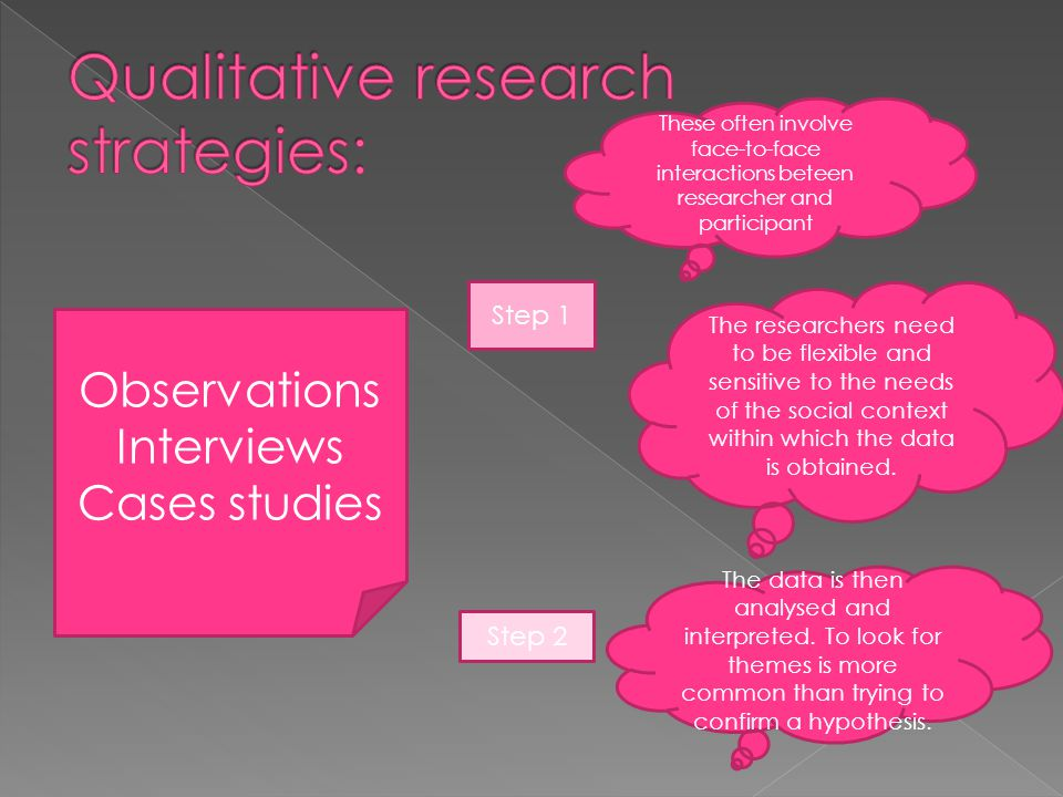 Qualitative research strategies: