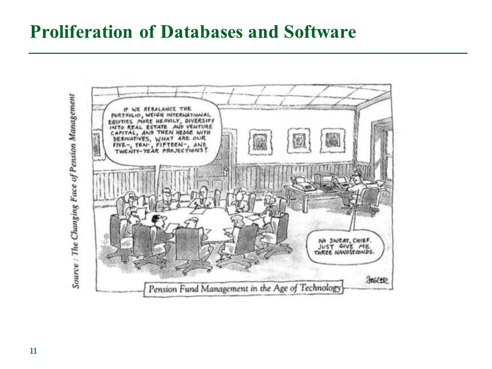 Proliferation of Databases and Software