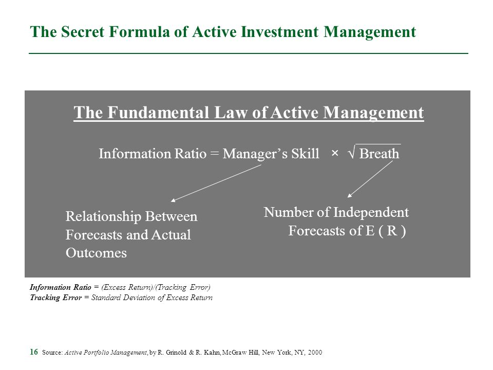 The Secret Formula of Active Investment Management