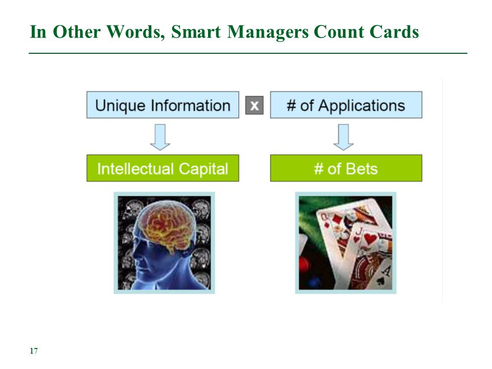 In Other Words, Smart Managers Count Cards