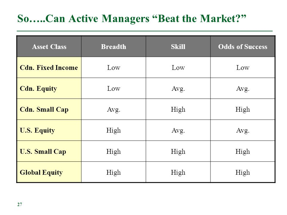 So…..Can Active Managers Beat the Market