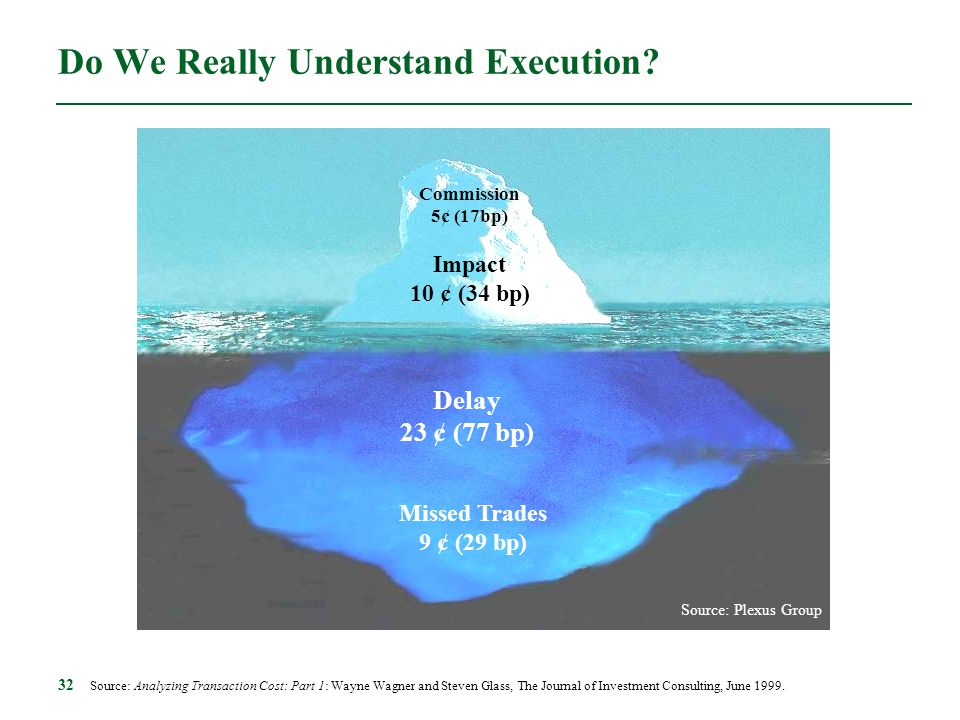 Do We Really Understand Execution