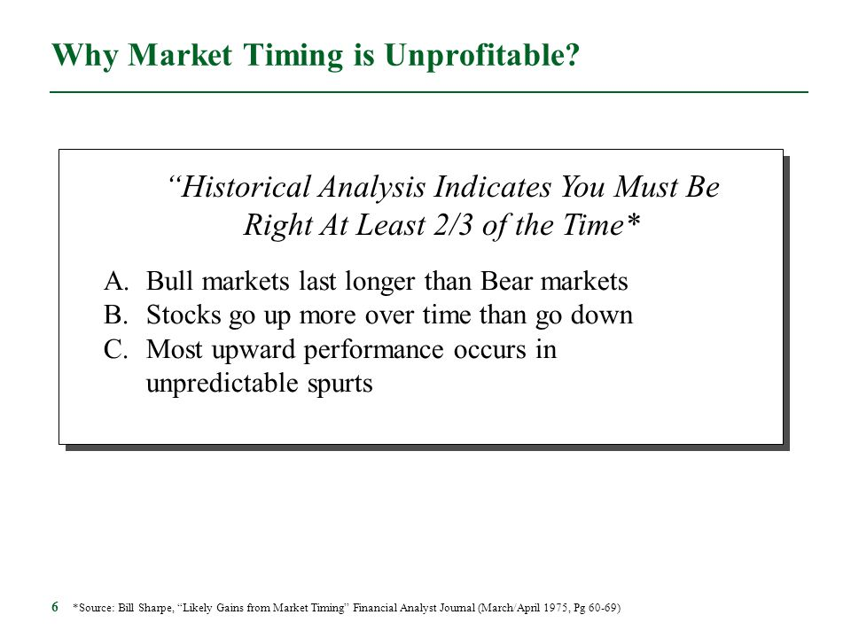 Why Market Timing is Unprofitable