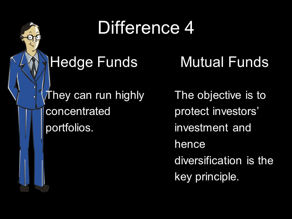 Difference 4 Hedge Funds Mutual Funds