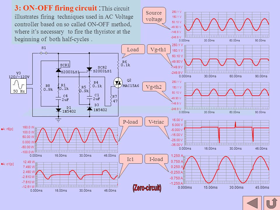 3: ON-OFF firing circuit :This circuit illustrates firing techniques used in AC Voltage controller based on so called ON-OFF method, where it's necessary to fire the thyristor at the beginning of both half-cycles .