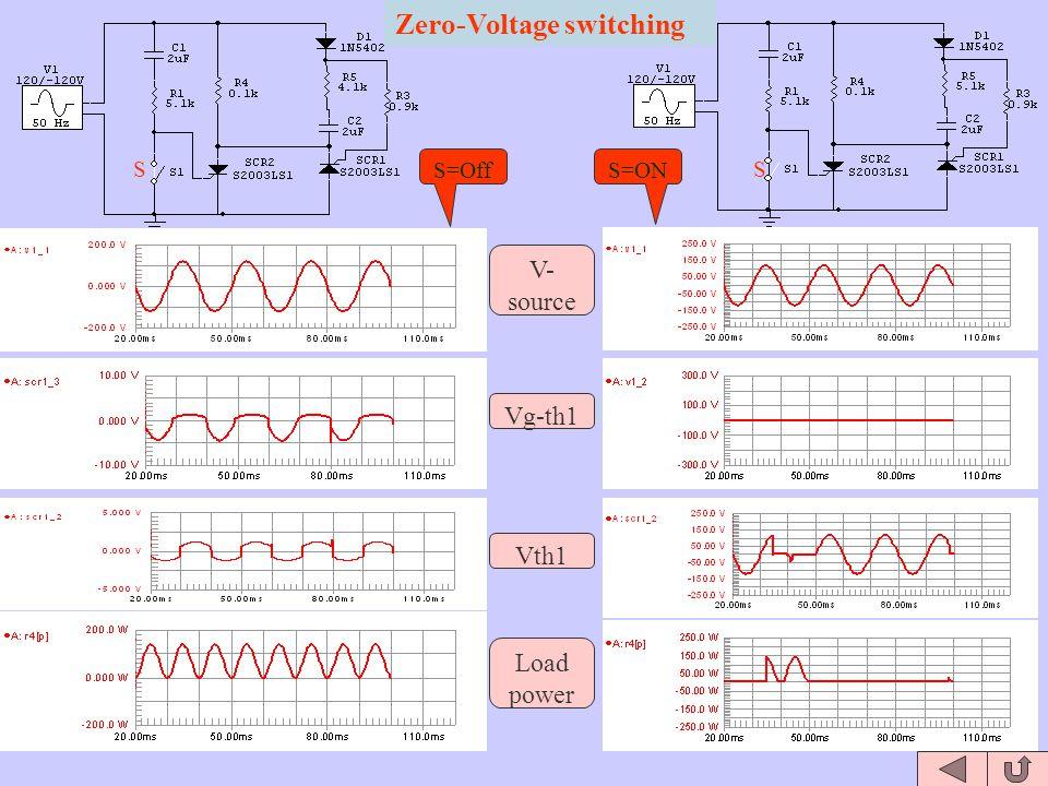 Zero-Voltage switching