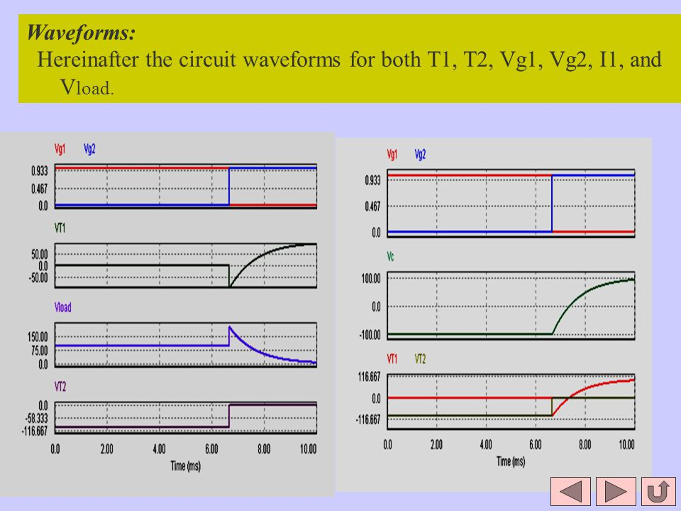 Waveforms: Hereinafter the circuit waveforms for both T1, T2, Vg1, Vg2, I1, and Vload.