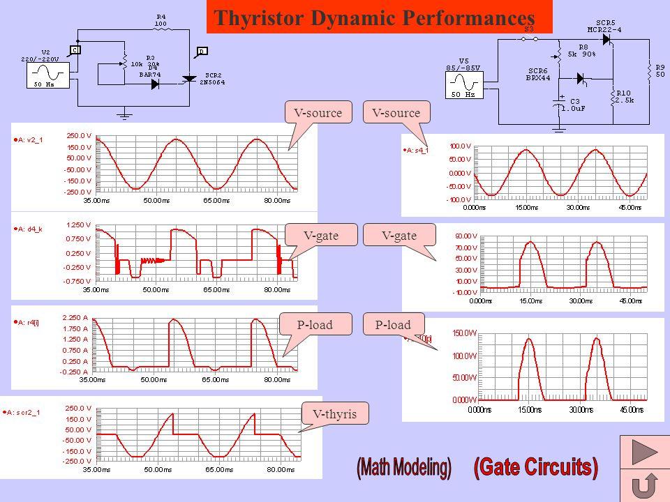 Thyristor Dynamic Performances