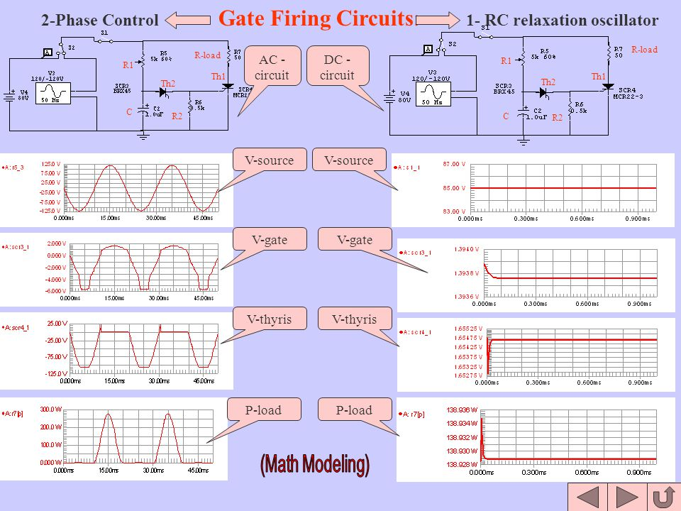 2-Phase Control Gate Firing Circuits: 1- RC relaxation oscillator