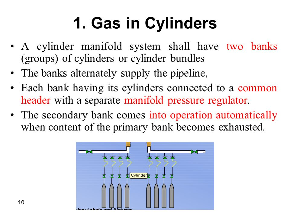1. Gas in Cylinders A cylinder manifold system shall have two banks (groups) of cylinders or cylinder bundles.