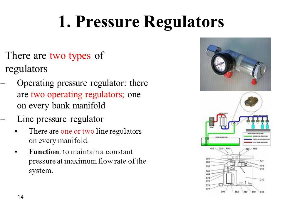 1. Pressure Regulators There are two types of regulators