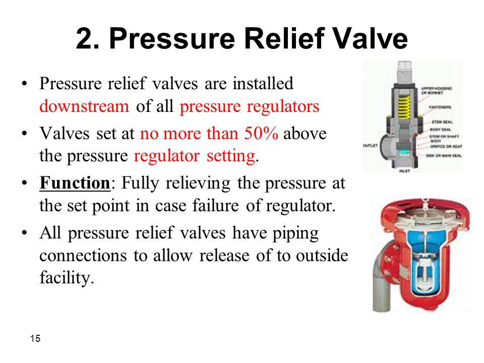 2. Pressure Relief Valve Pressure relief valves are installed downstream of all pressure regulators.