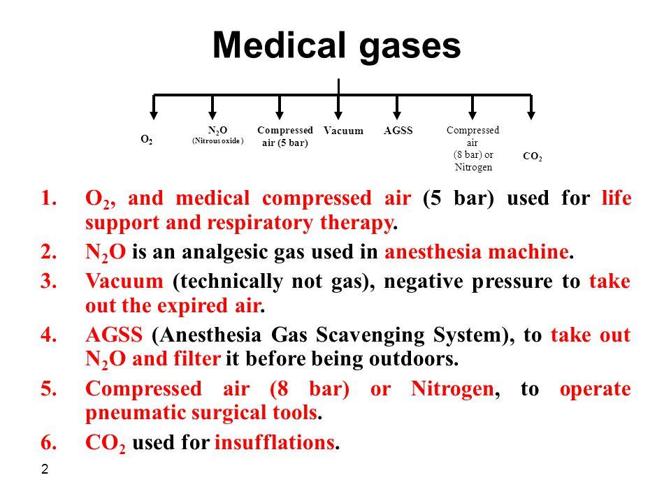 Medical gases Compressed. air (5 bar) N2O. (Nitrous oxide ) Vacuum. Compressed air. (8 bar) or Nitrogen.