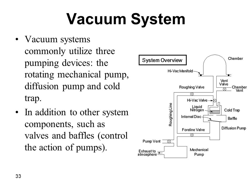 Vacuum System Vacuum systems commonly utilize three pumping devices: the rotating mechanical pump, diffusion pump and cold trap.