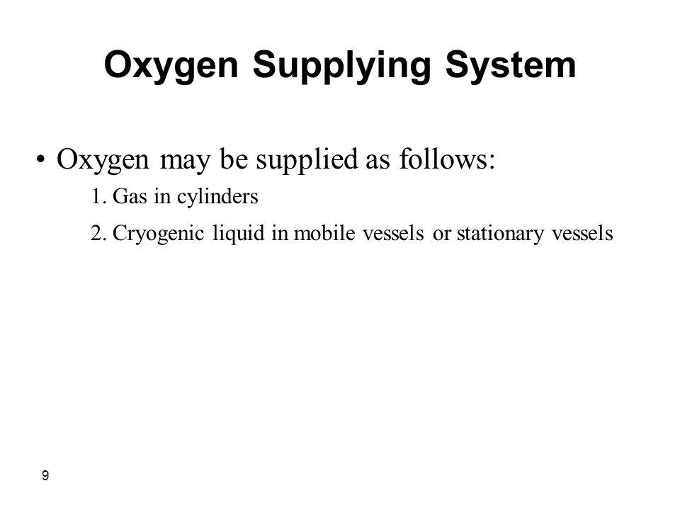 Oxygen Supplying System