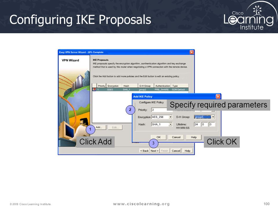 Configuring IKE Proposals