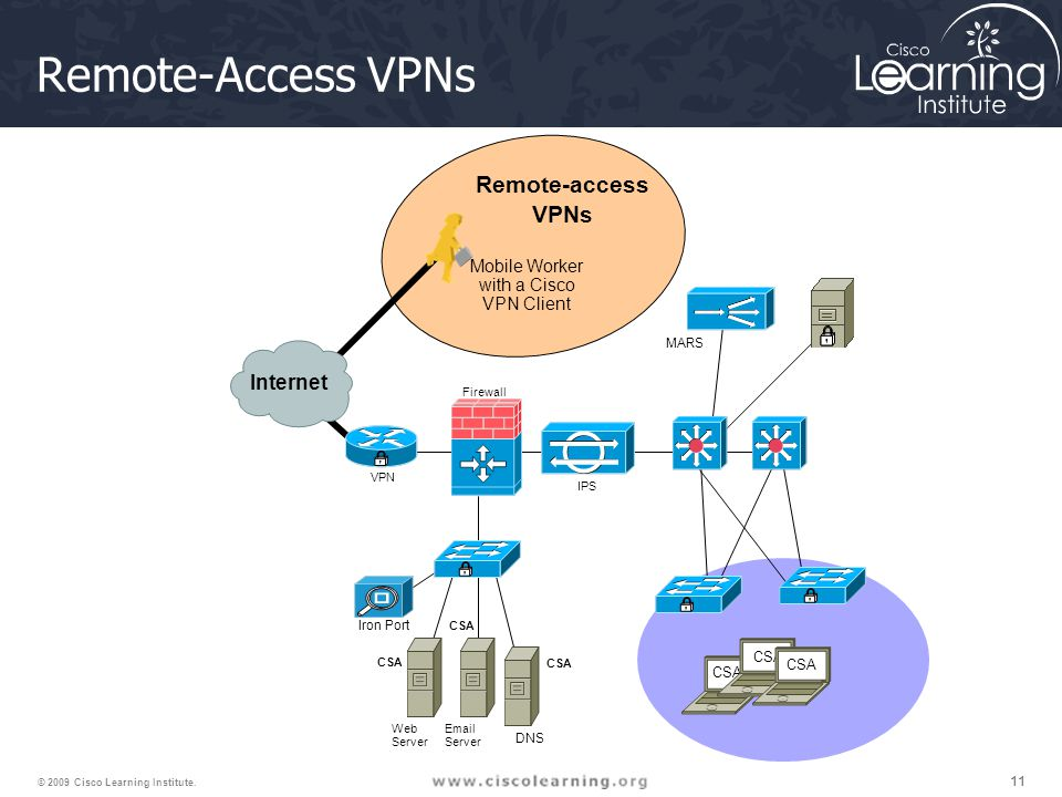 Remote-Access VPNs Remote-access VPNs Internet Mobile Worker