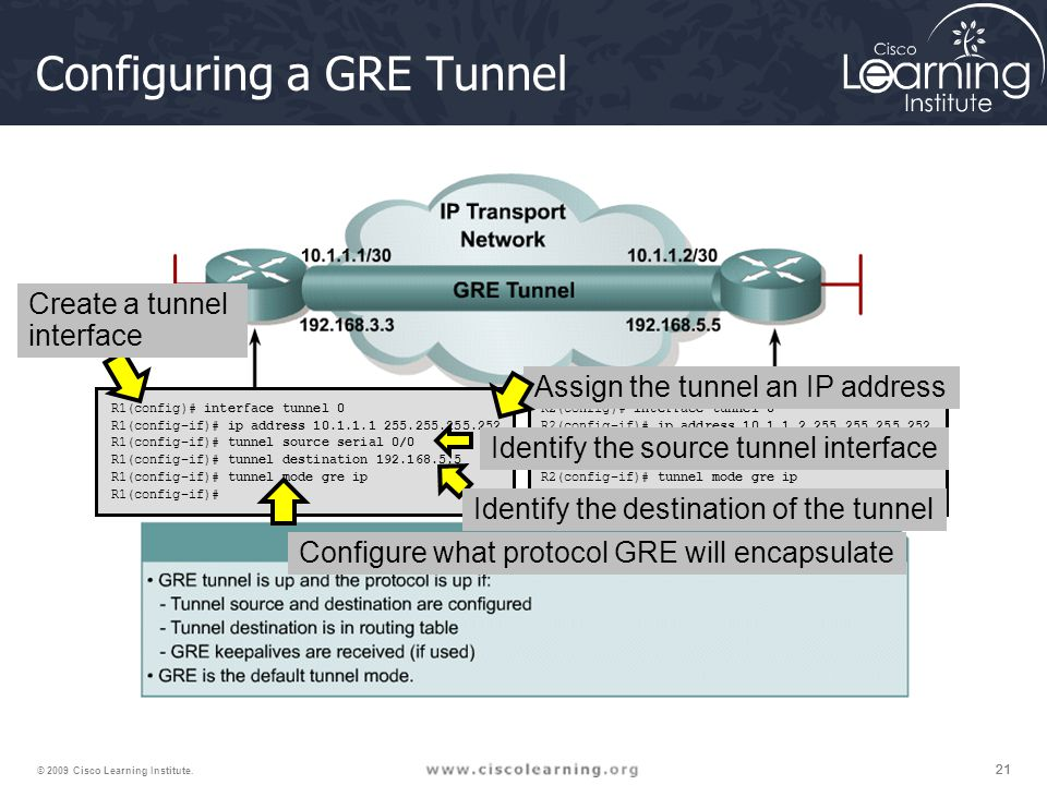 Configuring a GRE Tunnel